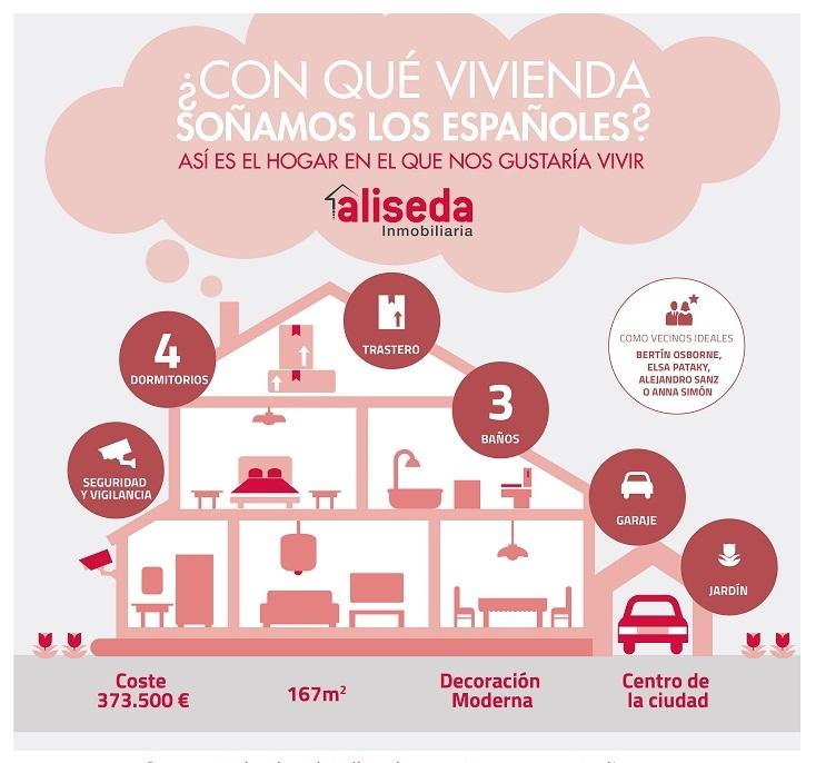 infografia_casa-ideal-V2