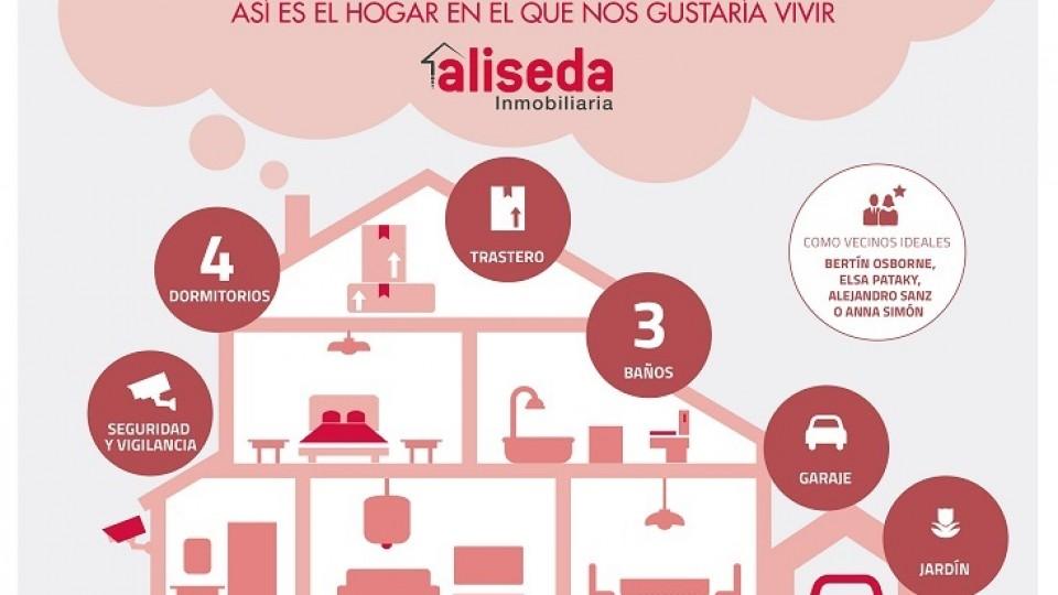 Infografia Casa Ideal V2